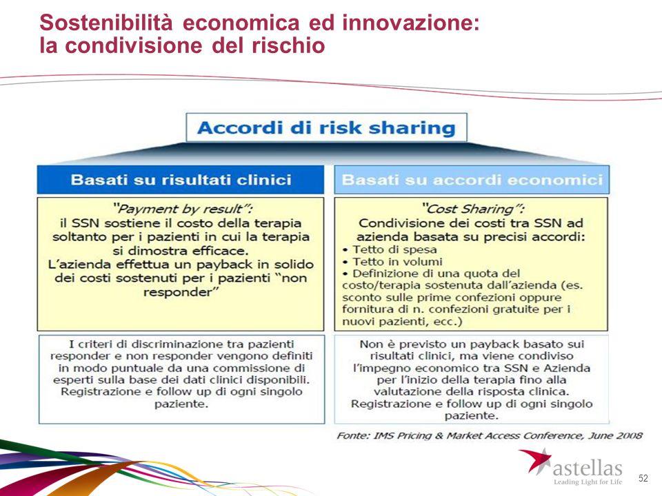 52 Sostenibilità economica ed innovazione: la condivisione del rischio