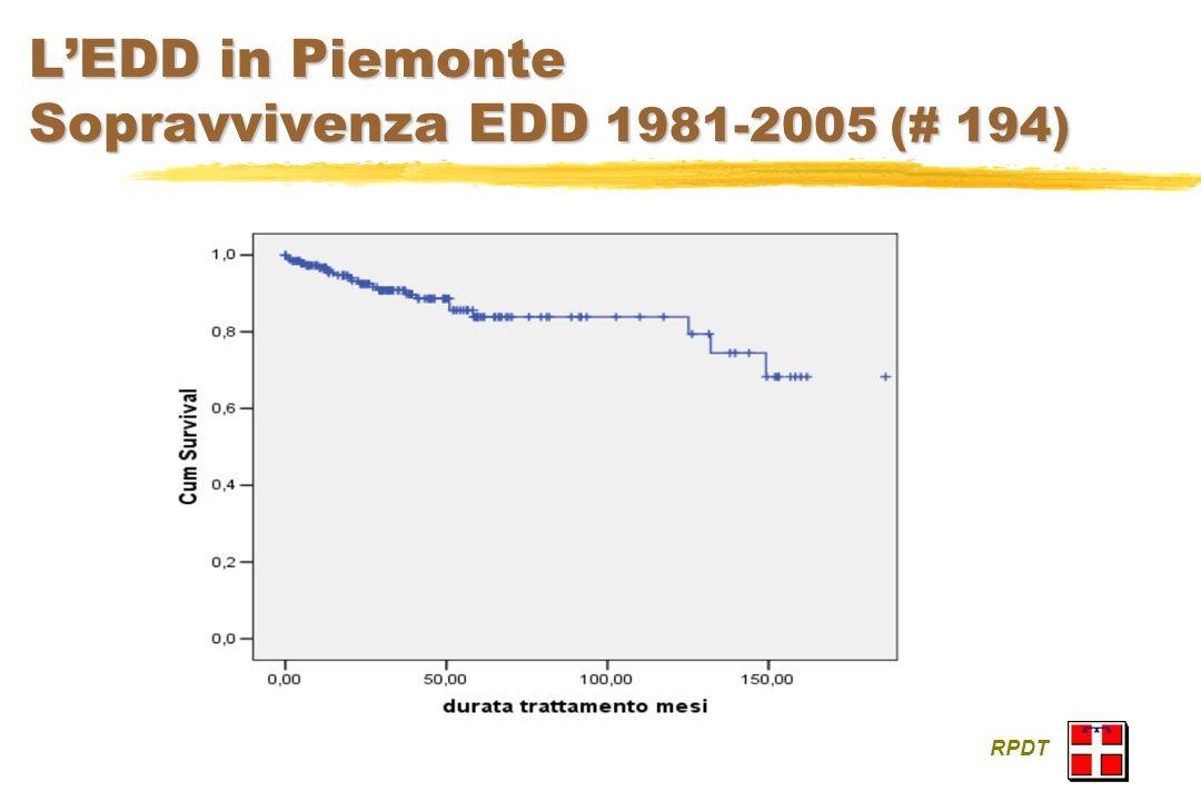 LEDD in Piemonte Sopravvivenza EDD 1981-2005 (# 194) RPDT