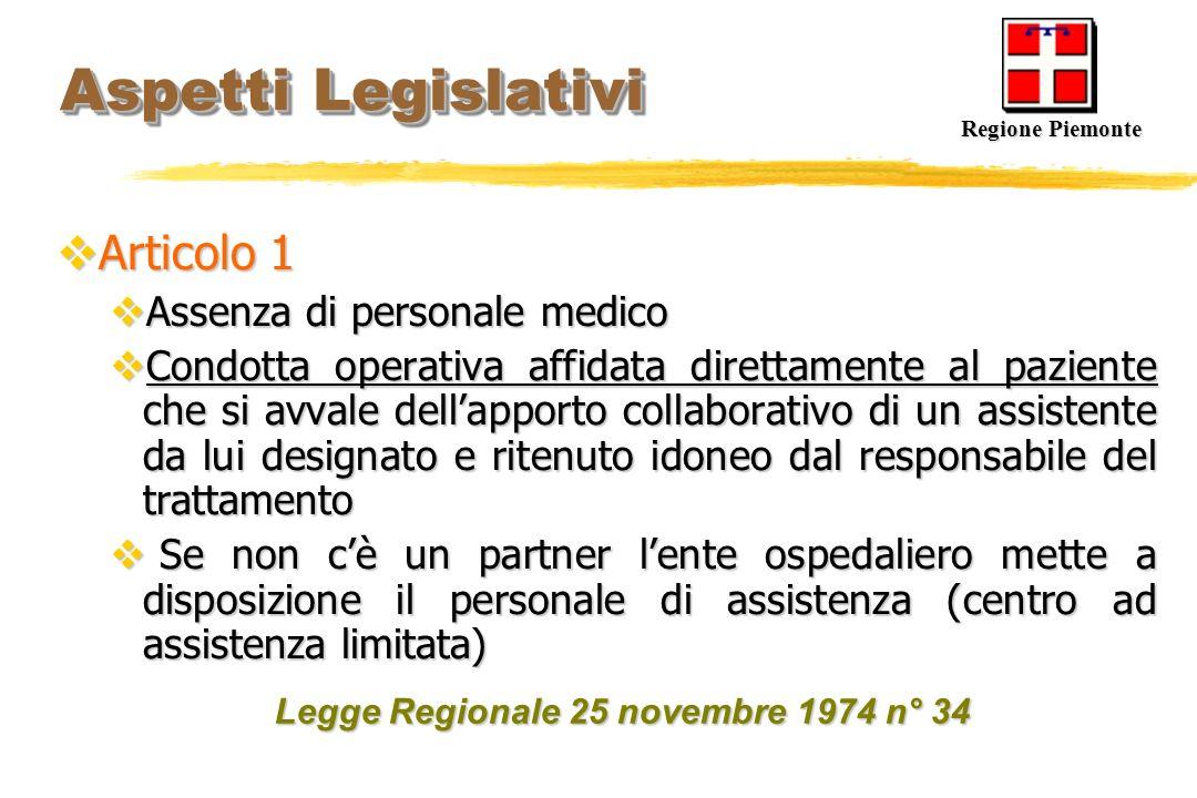 Aspetti Legislativi Aspetti Legislativi Articolo 1 Articolo 1 Assenza di personale medico Assenza di personale medico Condotta operativa affidata dire