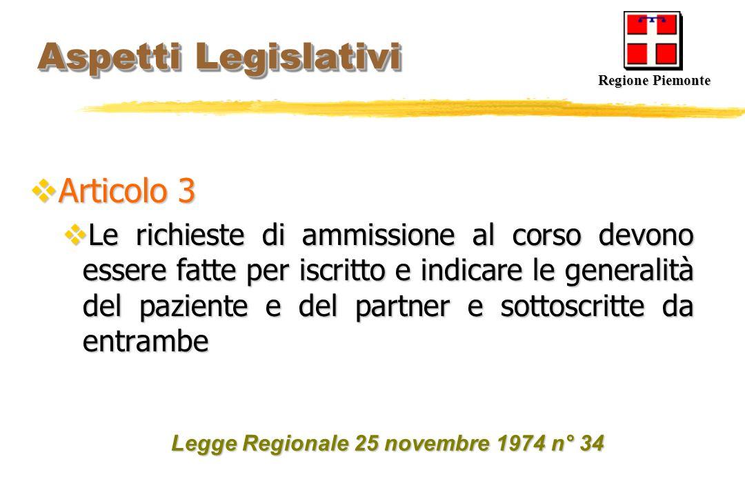 Aspetti Legislativi Aspetti Legislativi Articolo 3 Articolo 3 Le richieste di ammissione al corso devono essere fatte per iscritto e indicare le gener