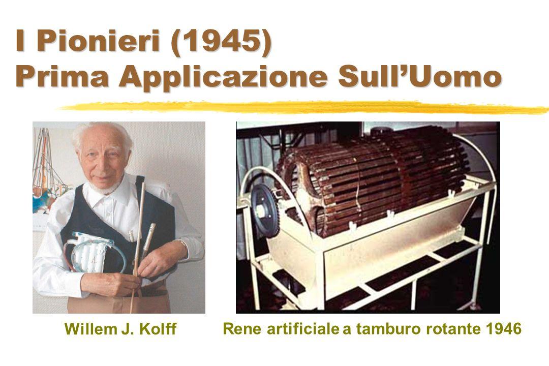 I Pionieri (1945) Prima Applicazione SullUomo Willem J. Kolff Rene artificiale a tamburo rotante 1946