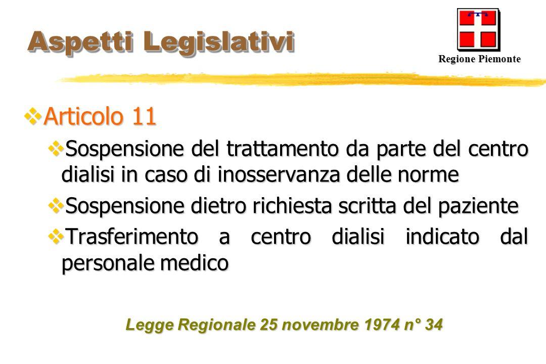 Aspetti Legislativi Aspetti Legislativi Articolo 11 Articolo 11 Sospensione del trattamento da parte del centro dialisi in caso di inosservanza delle