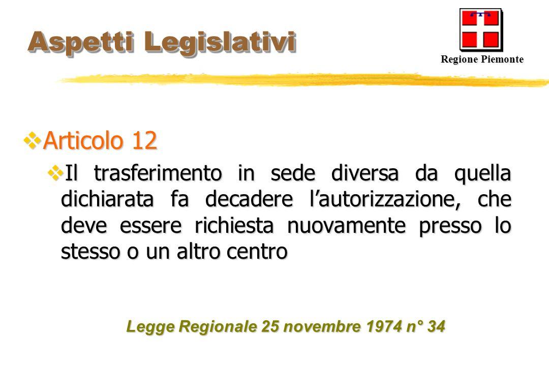 Aspetti Legislativi Aspetti Legislativi Articolo 12 Articolo 12 Il trasferimento in sede diversa da quella dichiarata fa decadere lautorizzazione, che