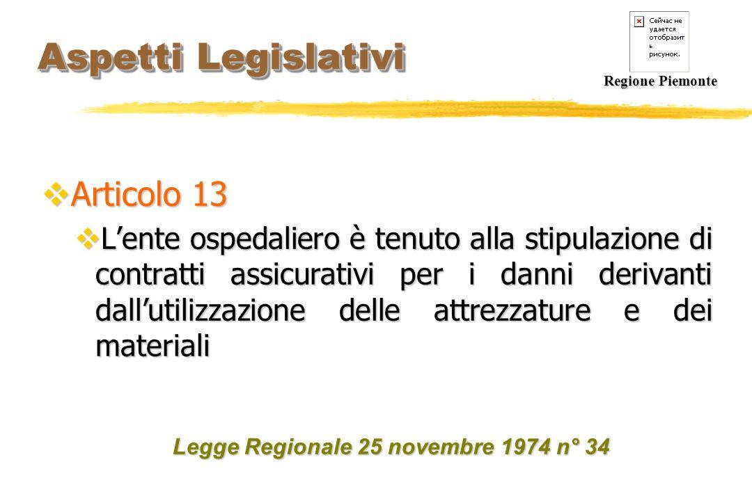Aspetti Legislativi Aspetti Legislativi Articolo 13 Articolo 13 Lente ospedaliero è tenuto alla stipulazione di contratti assicurativi per i danni der