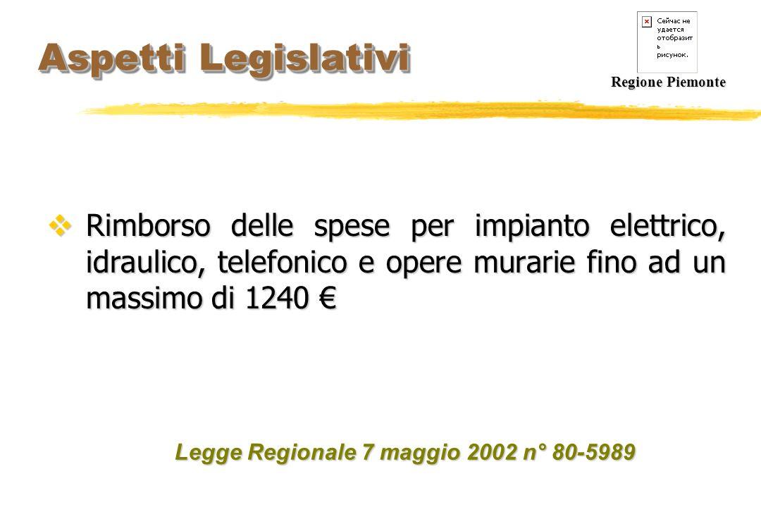 Aspetti Legislativi Aspetti Legislativi Rimborso delle spese per impianto elettrico, idraulico, telefonico e opere murarie fino ad un massimo di 1240