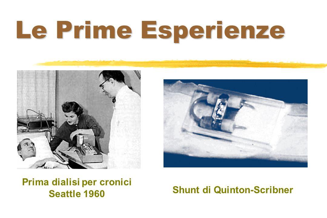 Le Prime Esperienze Prima dialisi per cronici Seattle 1960 Shunt di Quinton-Scribner