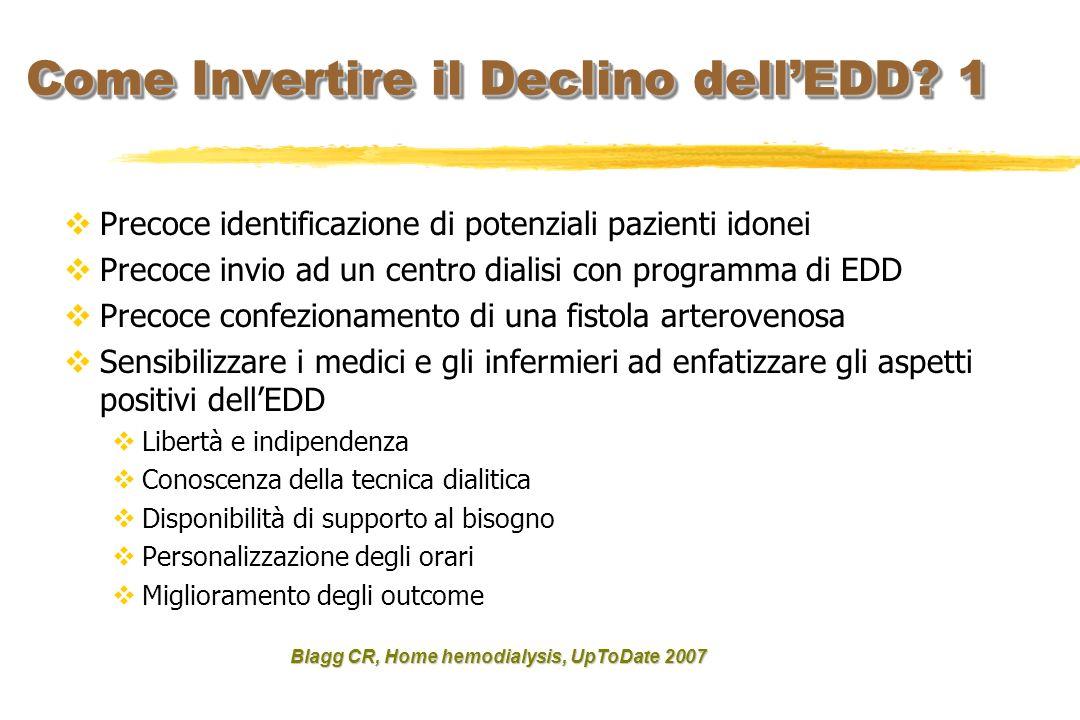 Come Invertire il Declino dellEDD? 1 Blagg CR, Home hemodialysis, UpToDate 2007 Precoce identificazione di potenziali pazienti idonei Precoce invio ad