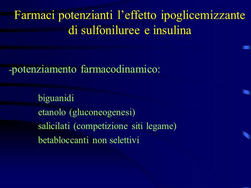 Farmaci potenzianti leffetto ipoglicemizzante di sulfoniluree e insulina - potenziamento farmacodinamico: biguanidi etanolo (gluconeogenesi) salicilat