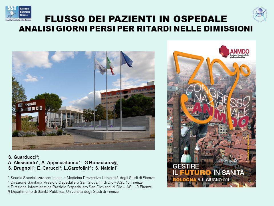 FLUSSO DEI PAZIENTI IN OSPEDALE ANALISI GIORNI PERSI PER RITARDI NELLE DIMISSIONI S. Guarducci°; A. Alessandri*; A. Appicciafuoco*; G.Bonaccorsi§; S.
