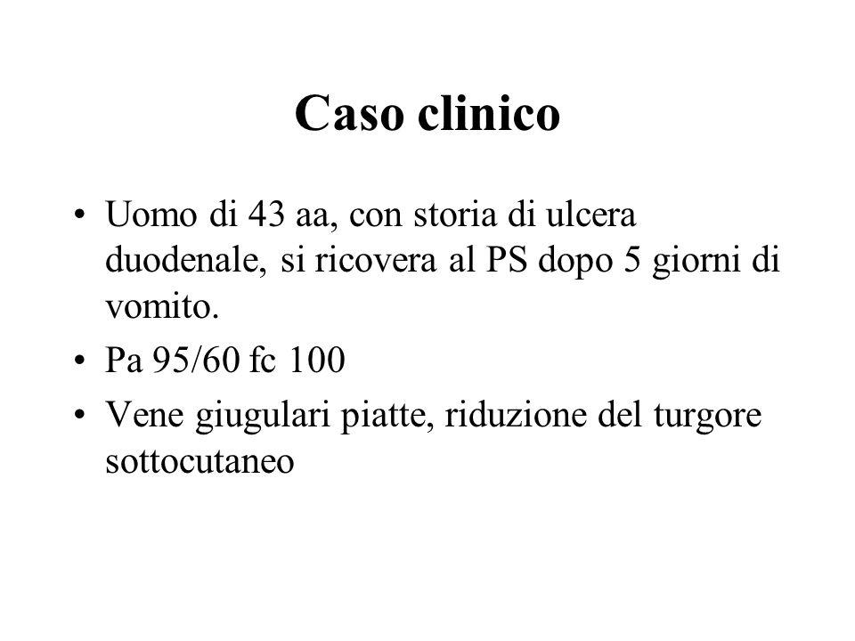 Caso clinico Uomo di 43 aa, con storia di ulcera duodenale, si ricovera al PS dopo 5 giorni di vomito. Pa 95/60 fc 100 Vene giugulari piatte, riduzion