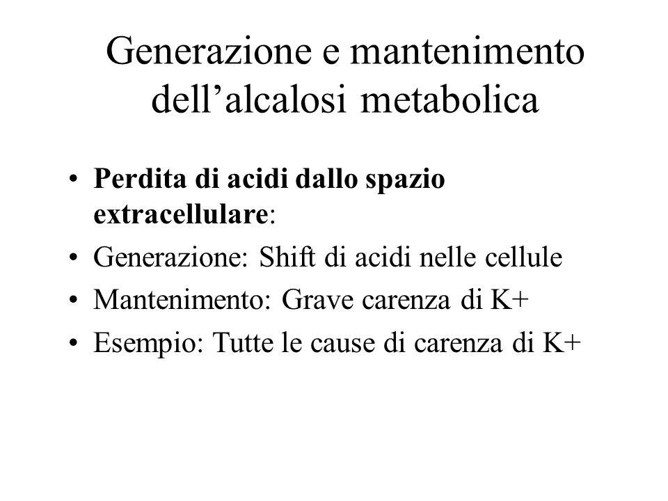 Generazione e mantenimento dellalcalosi metabolica Perdita di acidi dallo spazio extracellulare: Generazione: Perdita di acidi con le feci Mantenimento: Riduzione del VEC Esempio: Diarrea cloro disperdente congenita (rar)