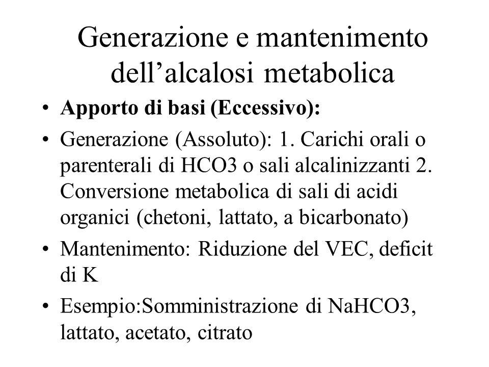 Generazione e mantenimento dellalcalosi metabolica Apporto di basi (Eccessivo): Generazione: (Relativo): Carichi di alcali nei paz con insufficienza renale Mantenimento: Insufficienza renale Esempio:Somministrazione di alcali nei paz con IRA o IRC