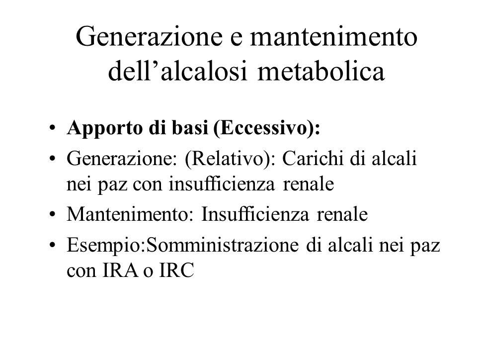 Fattori che mantengono lalcalosi metabolica Caduta del FG (previene lescrezione di HCO3) Contrazione del VEC (stimola il raissorbimento dei HCO3) Ipopotasiemia (riduce il FG, aumenta il riassorbimento dei HCO3) Ipocloremia (riduce FG,aumenta la renina) Aldosterone Continua perdita di acidi Continuo aporto di basi