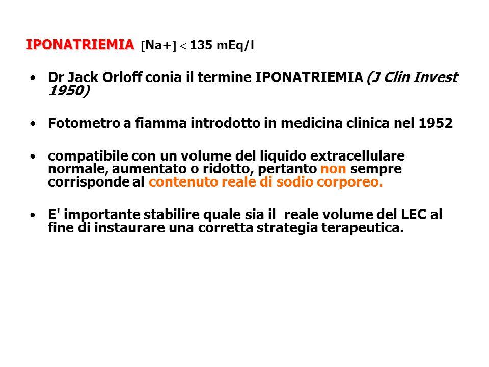 Dr Jack Orloff conia il termine IPONATRIEMIA (J Clin Invest 1950) Fotometro a fiamma introdotto in medicina clinica nel 1952 compatibile con un volume