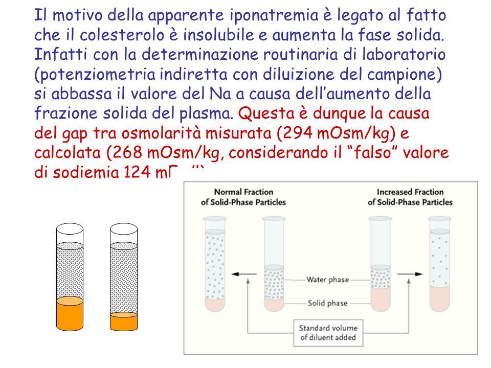 Il motivo della apparente iponatremia è legato al fatto che il colesterolo è insolubile e aumenta la fase solida. Infatti con la determinazione routin