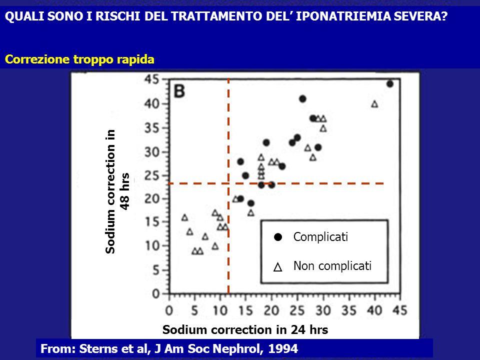 QUALI SONO I RISCHI DEL TRATTAMENTO DEL IPONATRIEMIA SEVERA? Correzione troppo rapida From: Sterns et al, J Am Soc Nephrol, 1994 Sodium correction in