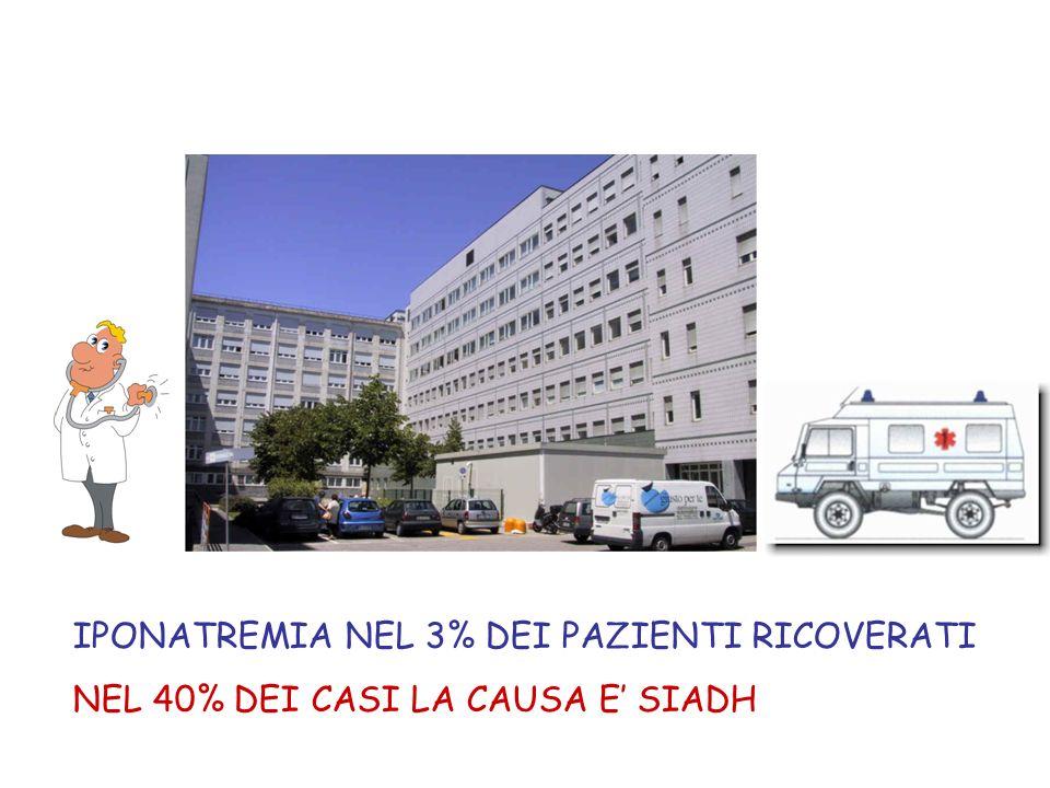 IPONATREMIA NEL 3% DEI PAZIENTI RICOVERATI NEL 40% DEI CASI LA CAUSA E SIADH