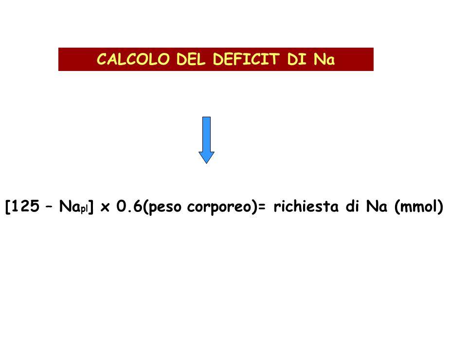 CALCOLO DEL DEFICIT DI Na [125 – Na pl ] x 0.6(peso corporeo)= richiesta di Na (mmol)