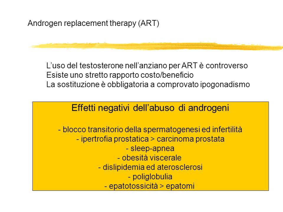 Androgen replacement therapy (ART) Luso del testosterone nellanziano per ART è controverso Esiste uno stretto rapporto costo/beneficio La sostituzione