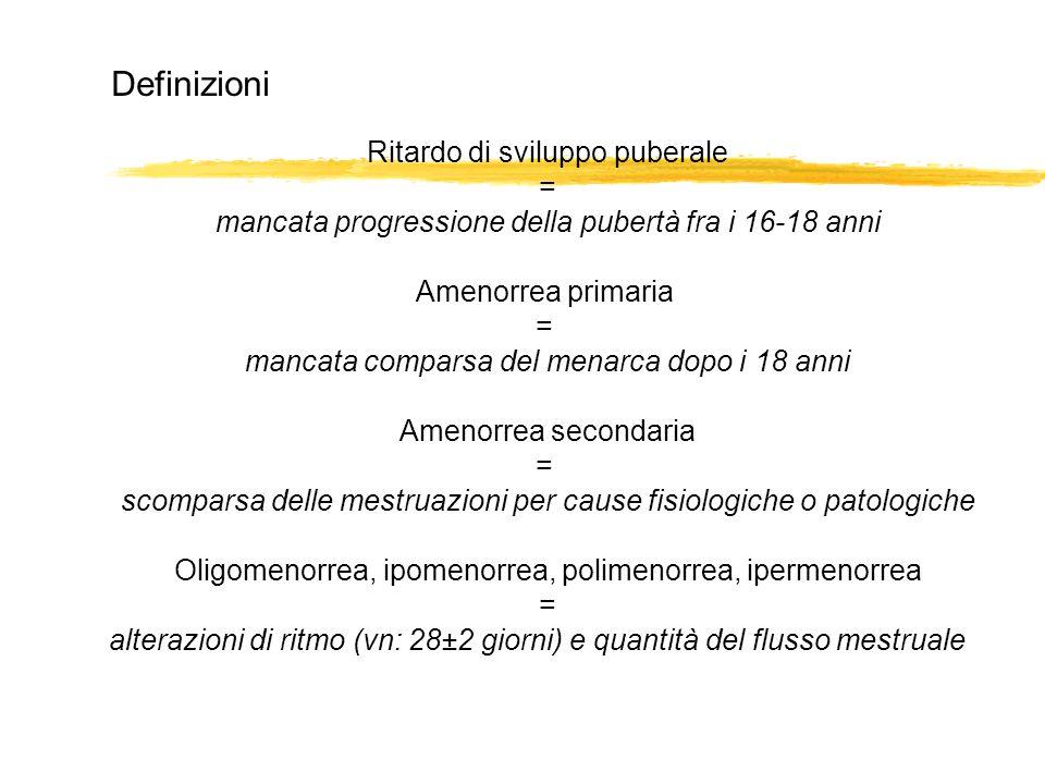Ritardo di sviluppo puberale = mancata progressione della pubertà fra i 16-18 anni Amenorrea primaria = mancata comparsa del menarca dopo i 18 anni Am