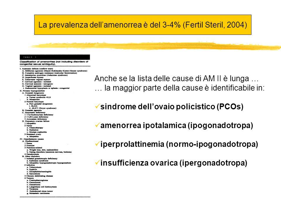 La prevalenza dellamenorrea è del 3-4% (Fertil Steril, 2004) Anche se la lista delle cause di AM II è lunga … … la maggior parte della cause è identif