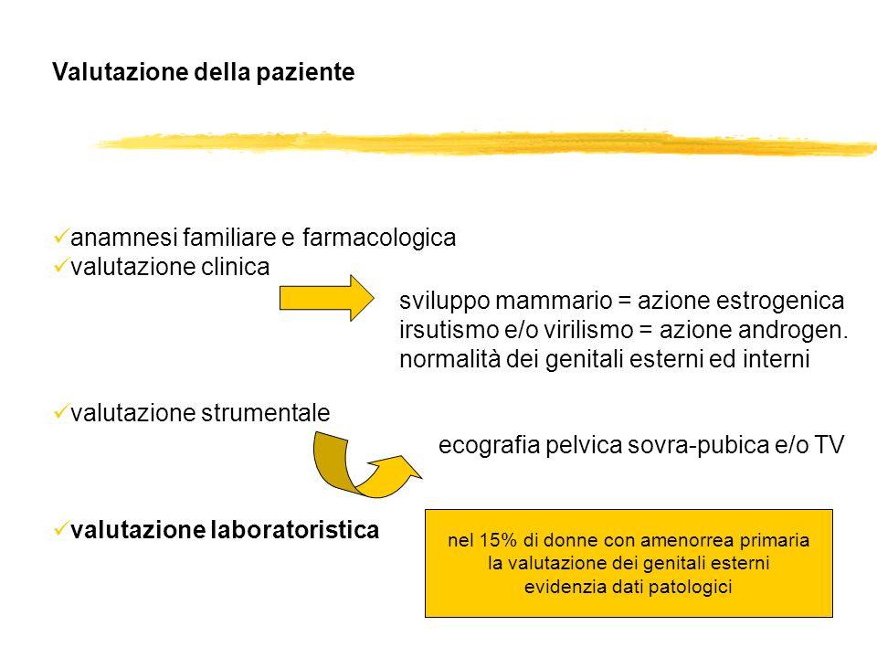 Valutazione della paziente anamnesi familiare e farmacologica valutazione clinica valutazione strumentale valutazione laboratoristica sviluppo mammari