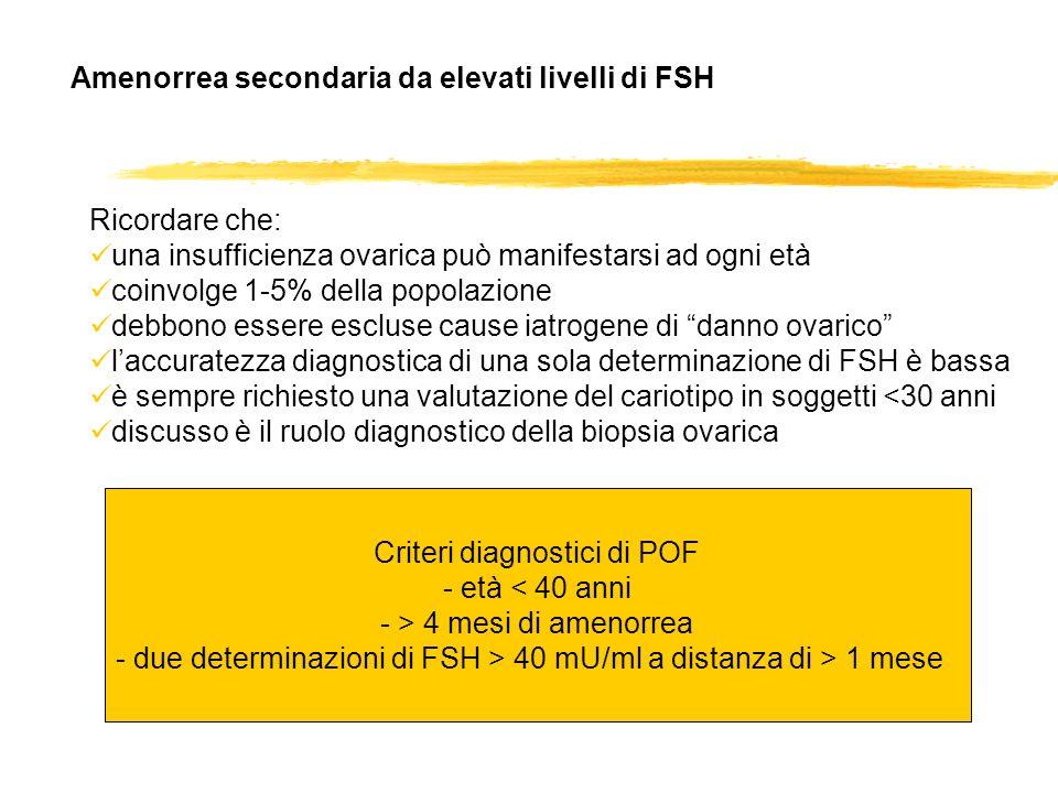 Amenorrea secondaria da elevati livelli di FSH Ricordare che: una insufficienza ovarica può manifestarsi ad ogni età coinvolge 1-5% della popolazione