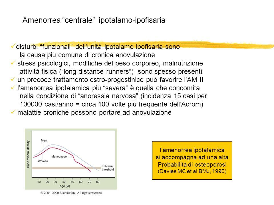 Amenorrea centrale ipotalamo-ipofisaria disturbi funzionali dellunità ipotalamo ipofisaria sono la causa più comune di cronica anovulazione stress psi