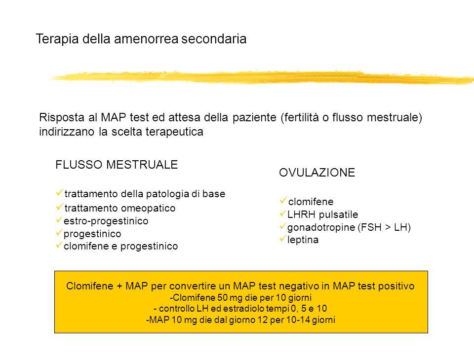 Terapia della amenorrea secondaria Risposta al MAP test ed attesa della paziente (fertilità o flusso mestruale) indirizzano la scelta terapeutica FLUS