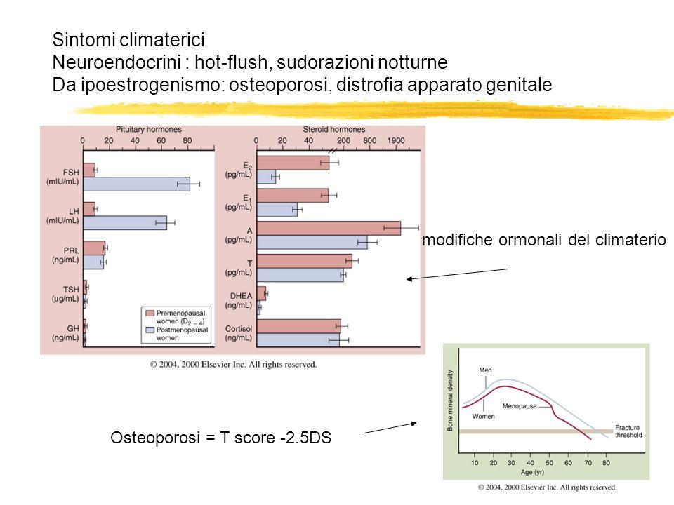 Sintomi climaterici Neuroendocrini : hot-flush, sudorazioni notturne Da ipoestrogenismo: osteoporosi, distrofia apparato genitale modifiche ormonali d