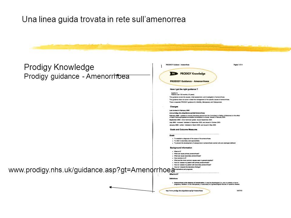 Prodigy Knowledge Prodigy guidance - Amenorrhoea www.prodigy.nhs.uk/guidance.asp?gt=Amenorrhoea Una linea guida trovata in rete sullamenorrea
