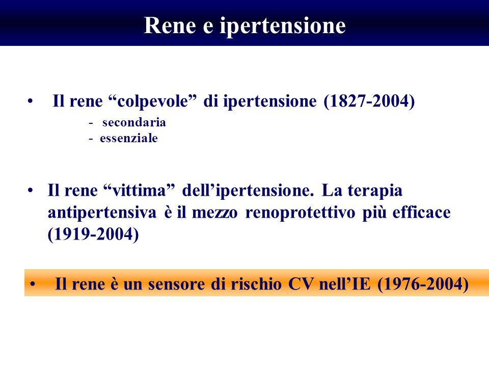 Il rene è un sensore di rischio CV nellIE (1976-2004) Rene e ipertensione Il rene colpevole di ipertensione (1827-2004) - secondaria - essenziale Il r