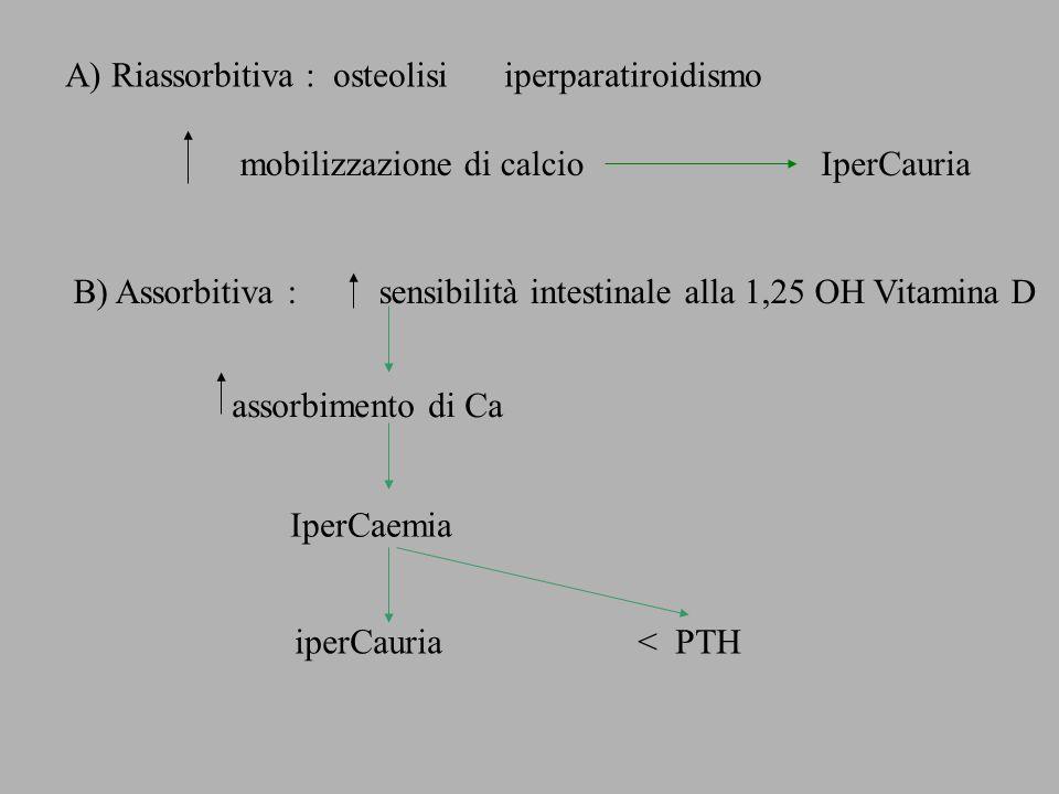 A) Riassorbitiva : osteolisi iperparatiroidismo mobilizzazione di calcioIperCauria B) Assorbitiva :sensibilità intestinale alla 1,25 OH Vitamina D ass