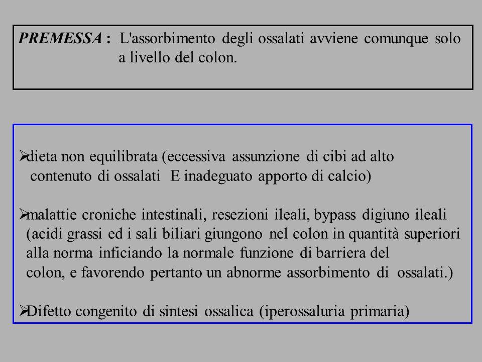 dieta non equilibrata (eccessiva assunzione di cibi ad alto contenuto di ossalati E inadeguato apporto di calcio) malattie croniche intestinali, resez