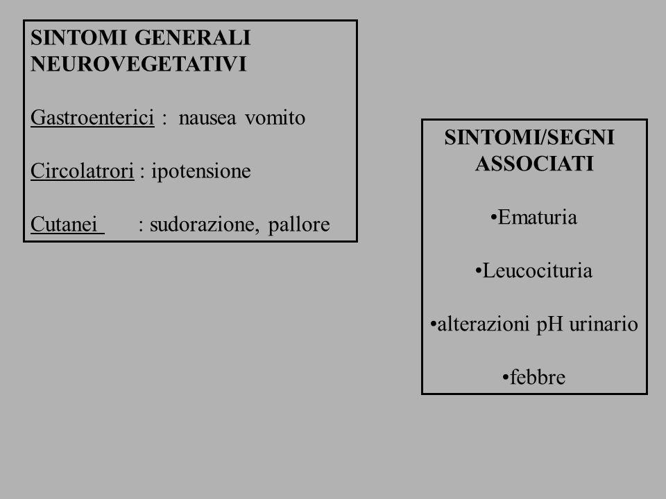SINTOMI GENERALI NEUROVEGETATIVI Gastroenterici : nausea vomito Circolatrori : ipotensione Cutanei : sudorazione, pallore SINTOMI/SEGNI ASSOCIATI Emat