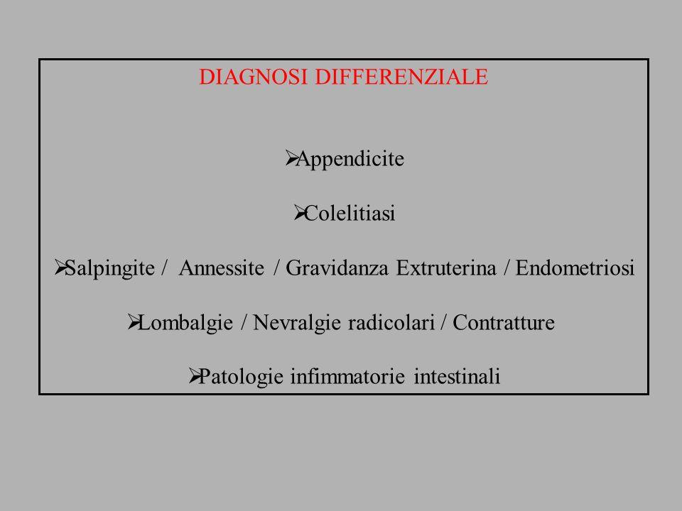 DIAGNOSI DIFFERENZIALE Appendicite Colelitiasi Salpingite / Annessite / Gravidanza Extruterina / Endometriosi Lombalgie / Nevralgie radicolari / Contr