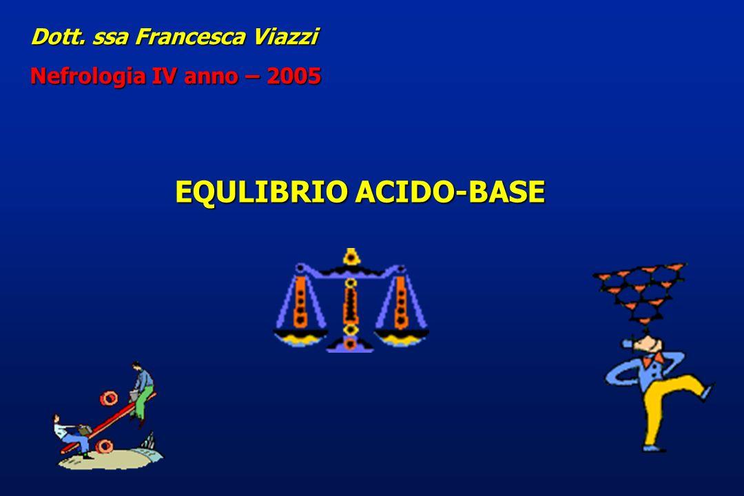 Dott. ssa Francesca Viazzi Nefrologia IV anno – 2005 EQULIBRIO ACIDO-BASE