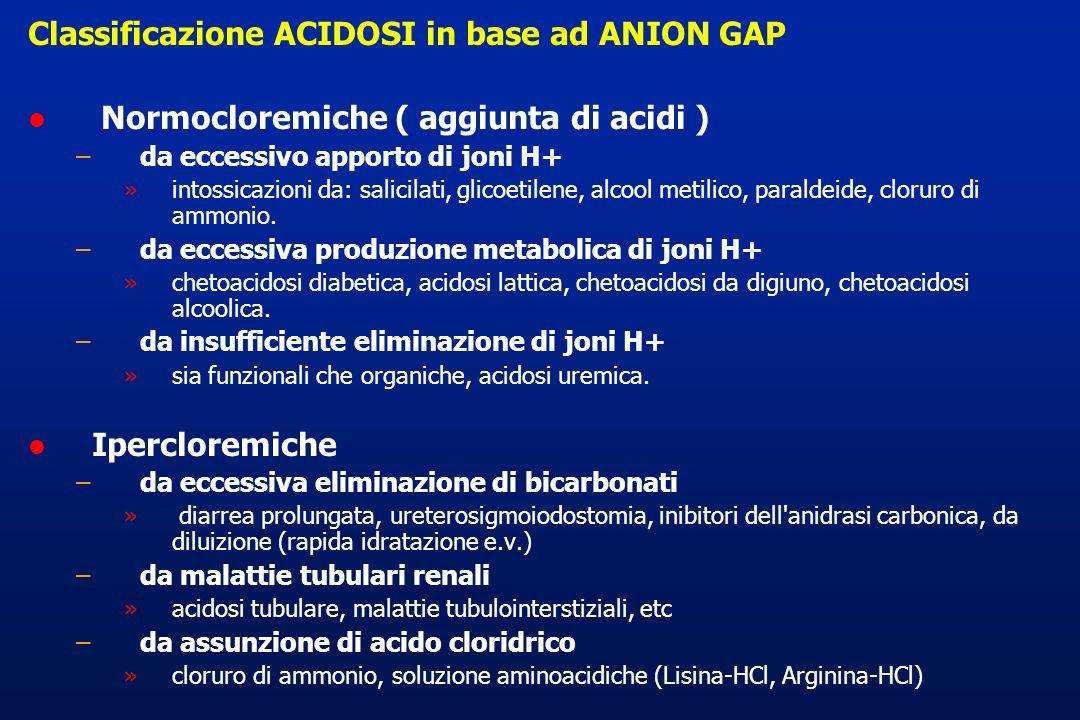 Classificazione ACIDOSI in base ad ANION GAP l Normocloremiche ( aggiunta di acidi ) – da eccessivo apporto di joni H+ »intossicazioni da: salicilati,