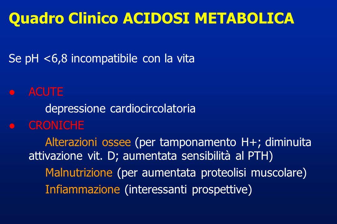 Quadro Clinico ACIDOSI METABOLICA Se pH <6,8 incompatibile con la vita l ACUTE depressione cardiocircolatoria l CRONICHE Alterazioni ossee (per tampon
