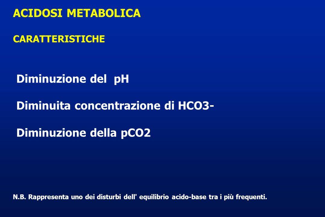 CARATTERISTICHE Diminuzione del pH Diminuita concentrazione di HCO3- Diminuzione della pCO2 N.B. Rappresenta uno dei disturbi dell' equilibrio acido-b