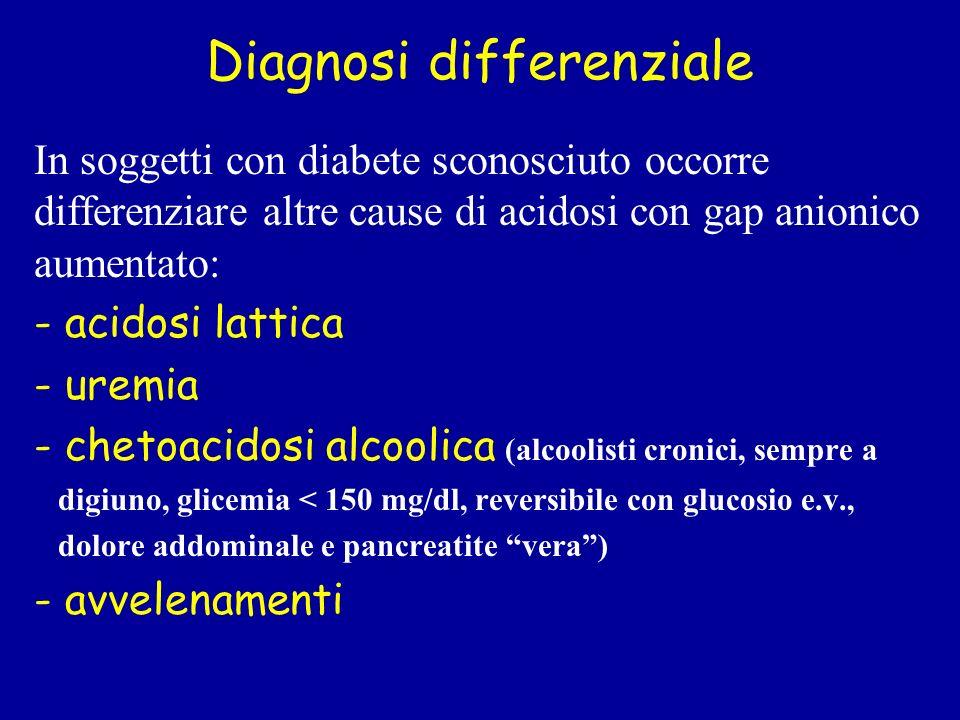 Diagnosi differenziale In soggetti con diabete sconosciuto occorre differenziare altre cause di acidosi con gap anionico aumentato: - acidosi lattica