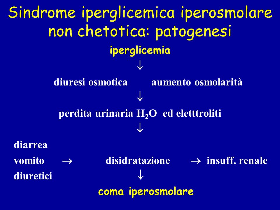 Sindrome iperglicemica iperosmolare non chetotica: patogenesi iperglicemia diuresi osmotica aumento osmolarità perdita urinaria H 2 O ed eletttroliti