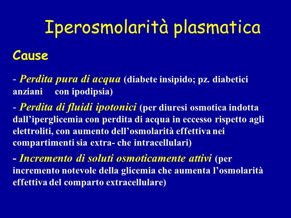 Iperosmolarità plasmatica Cause - Perdita pura di acqua (diabete insipido; pz. diabetici anziani con ipodipsia) - Perdita di fluidi ipotonici (per diu