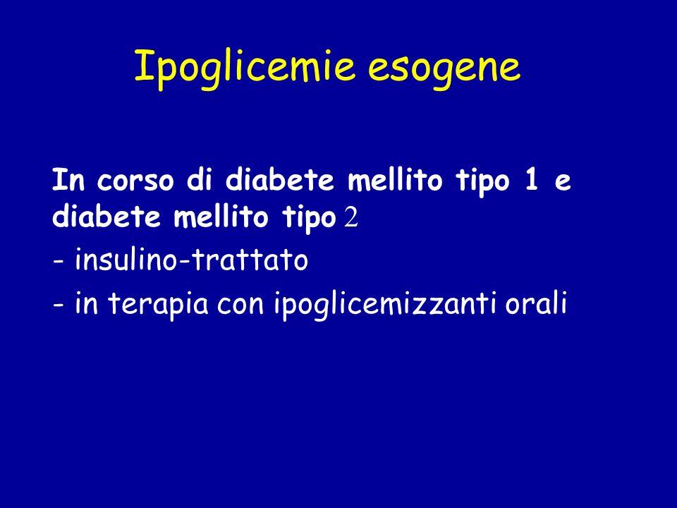 Ipoglicemie esogene In corso di diabete mellito tipo 1 e diabete mellito tipo 2 - insulino-trattato - in terapia con ipoglicemizzanti orali