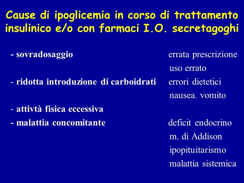 Cause di ipoglicemia in corso di trattamento insulinico e/o con farmaci I.O. secretagoghi - sovradosaggio errata prescrizione uso errato - ridotta int