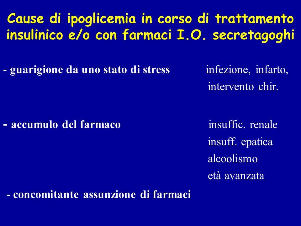 Cause di ipoglicemia in corso di trattamento insulinico e/o con farmaci I.O. secretagoghi - guarigione da uno stato di stress infezione, infarto, inte