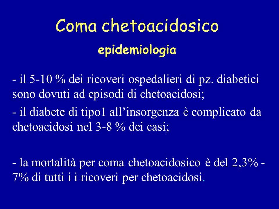 Coma chetoacidosico epidemiologia - il 5-10 % dei ricoveri ospedalieri di pz. diabetici sono dovuti ad episodi di chetoacidosi; - il diabete di tipo1