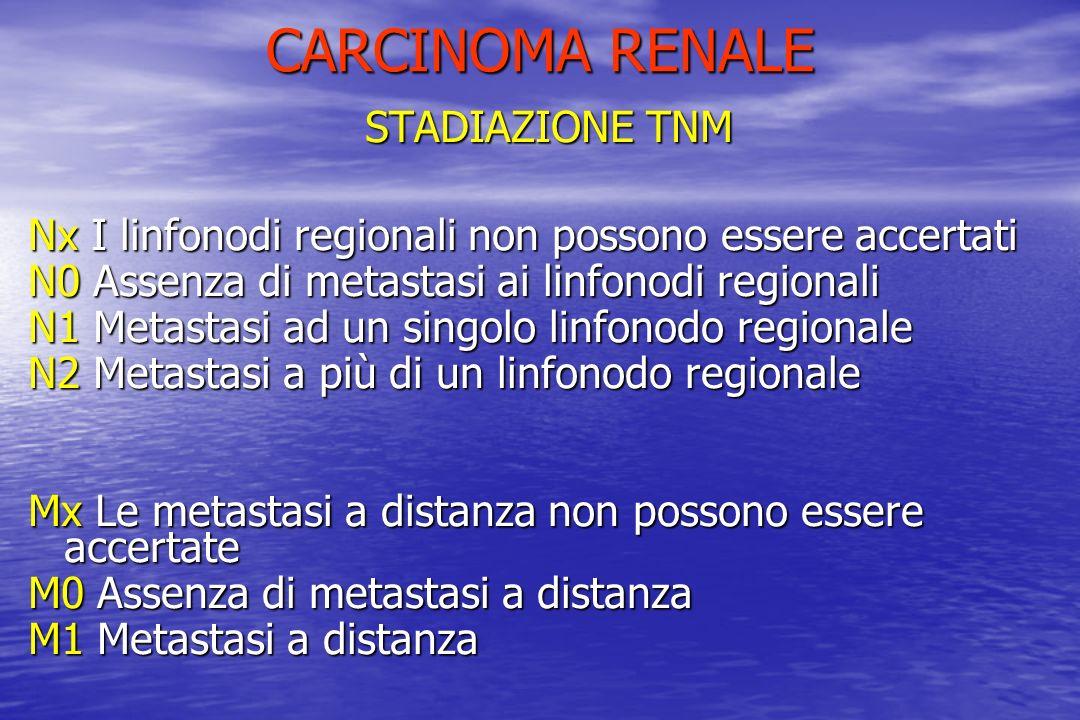CARCINOMA RENALE STADIAZIONE TNM Nx I linfonodi regionali non possono essere accertati N0 Assenza di metastasi ai linfonodi regionali N1 Metastasi ad