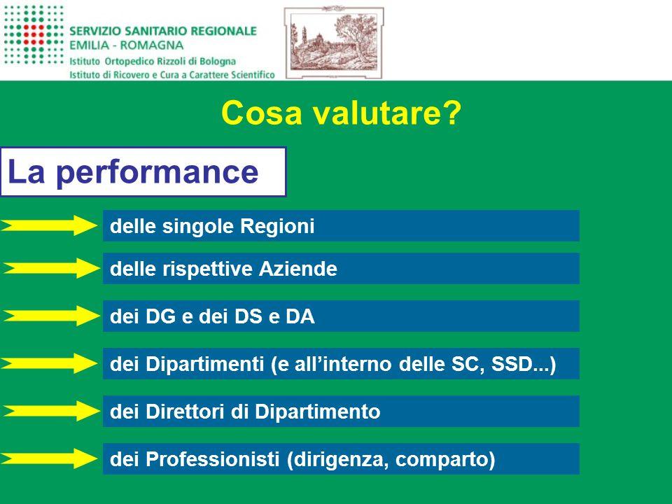 Cosa valutare? delle singole Regioni delle rispettive Aziende dei DG e dei DS e DA dei Dipartimenti (e allinterno delle SC, SSD...) La performance dei