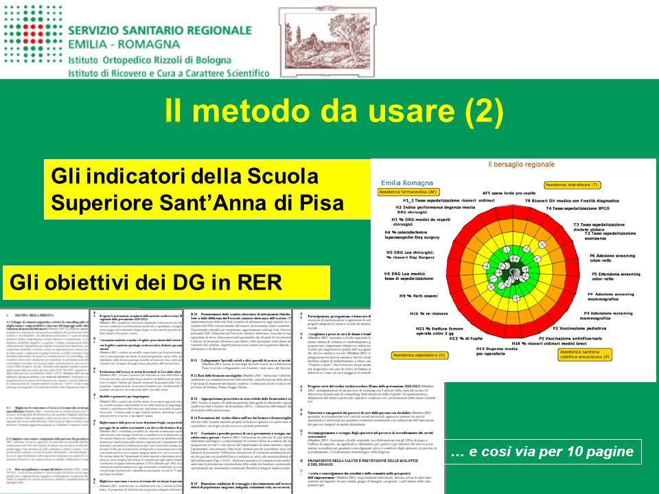 Il metodo da usare (2) Gli indicatori della Scuola Superiore SantAnna di Pisa Gli obiettivi dei DG in RER … e così via per 10 pagine